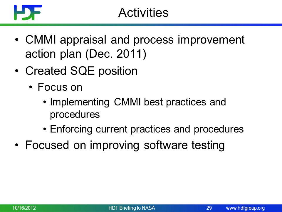 Activities CMMI appraisal and process improvement action plan (Dec. 2011) Created SQE position. Focus on.