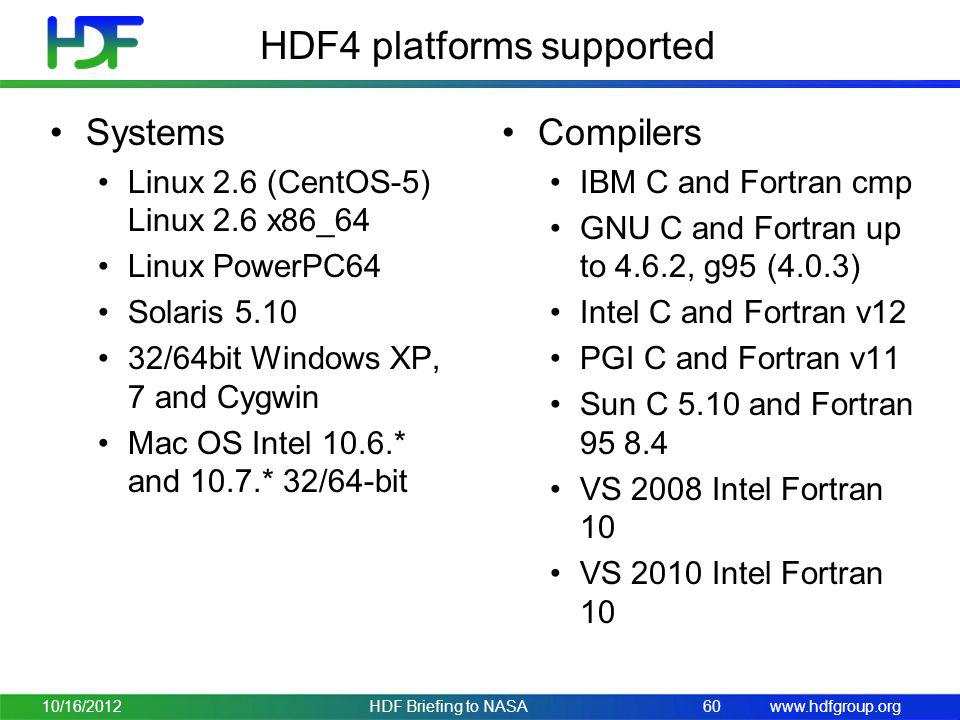 HDF4 platforms supported