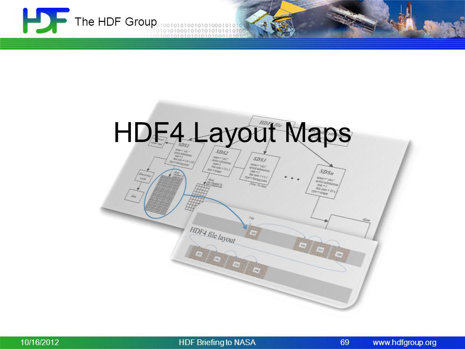 HDF4 Layout Maps 10/16/2012 HDF Briefing to NASA