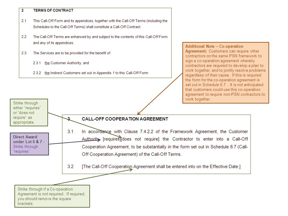 Additional Note – Co-operation Agreement: Customers can require other contractors on the same PSN framework to sign a co-operation agreement whereby contractors are required to develop a plan to work together, and to jointly resolve problems regardless of their cause. If this is required the form for the co-operation agreement is set out in Schedule 6.7 . It is not anticipated that customers could use this co-operation agreement to require non-PSN contractors to work together.