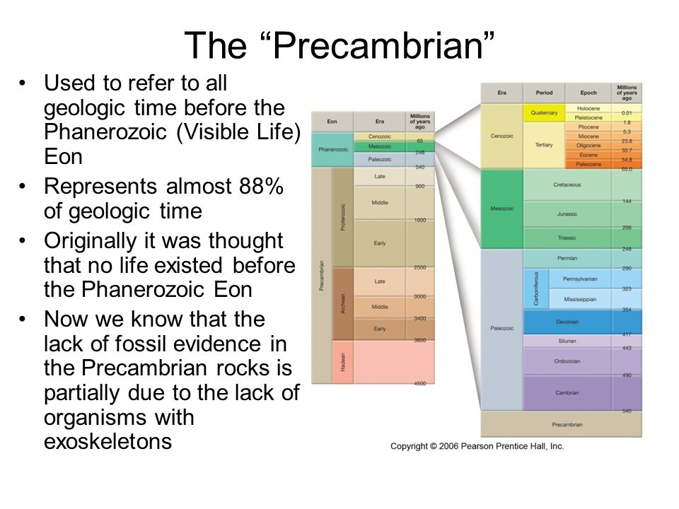 The Precambrian Used to refer to all geologic time before the Phanerozoic (Visible Life) Eon. Represents almost 88% of geologic time.
