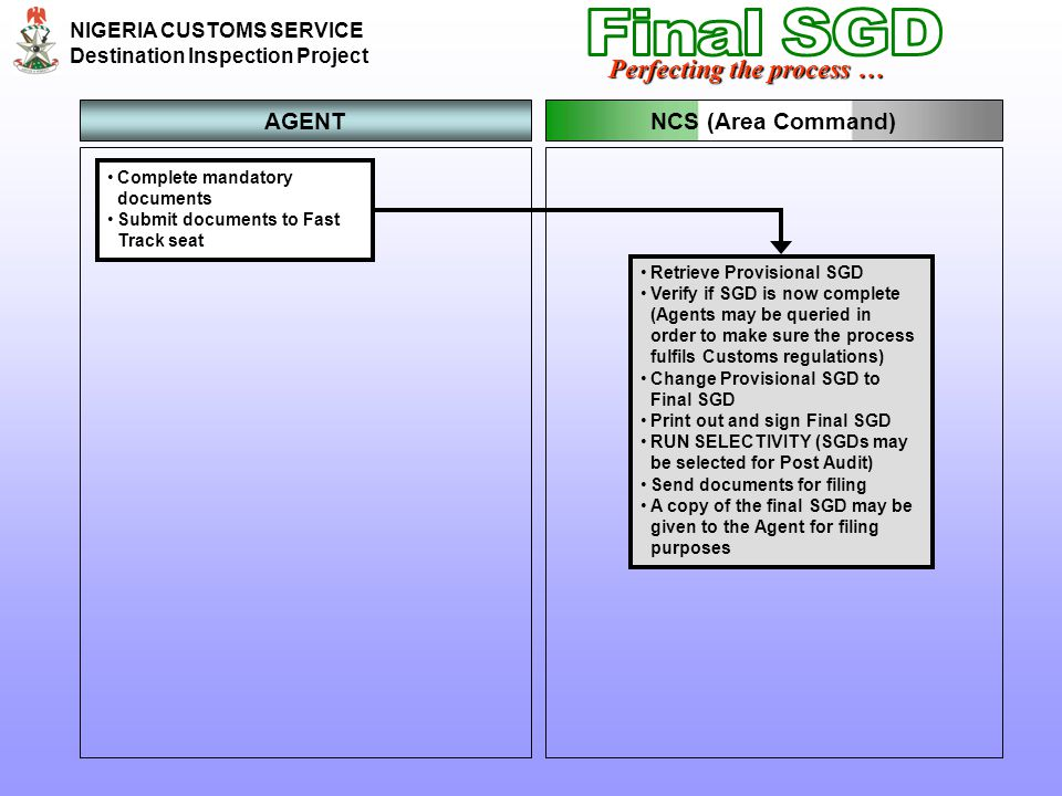 Final SGD Perfecting the process … NCS (Area Command) AGENT