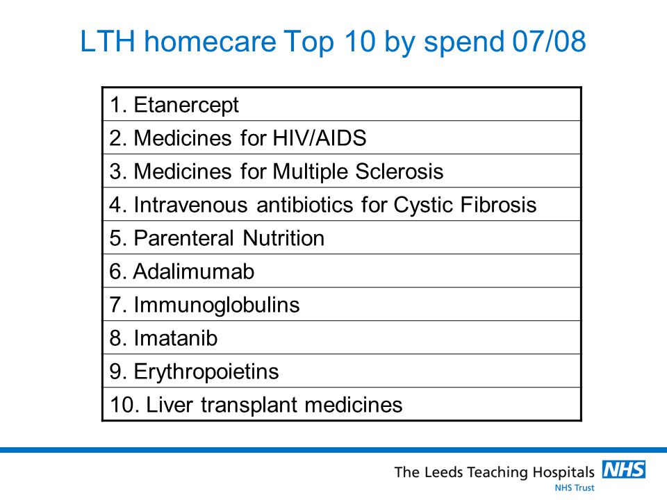 LTH homecare Top 10 by spend 07/08