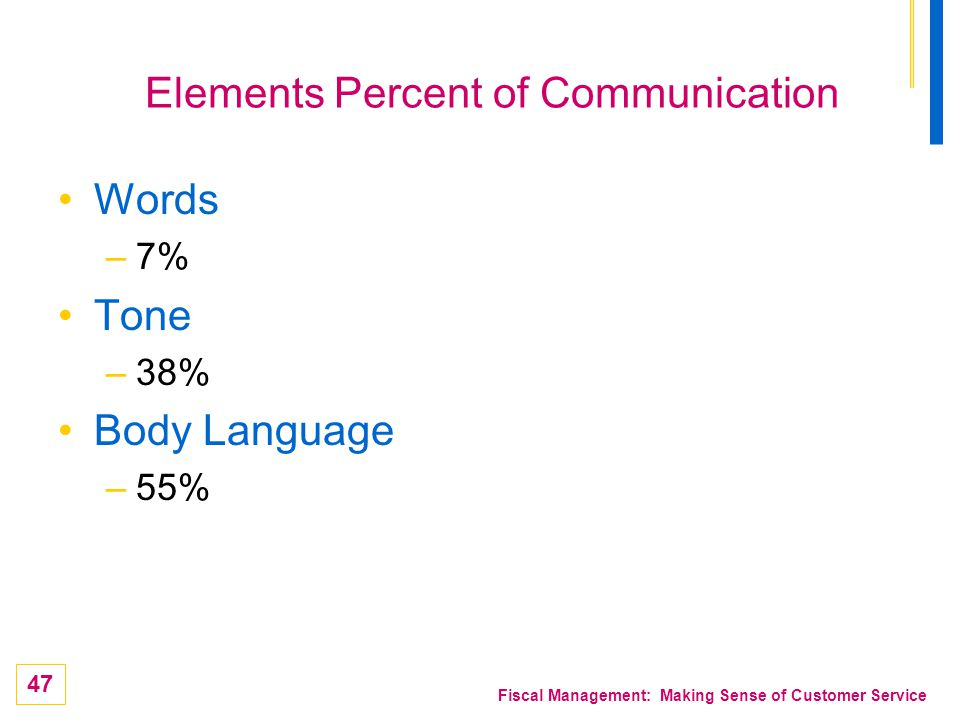 Elements Percent of Communication