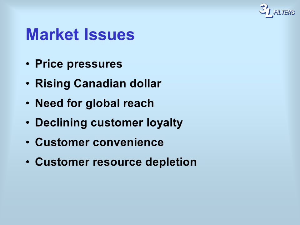 Market Issues Price pressures Rising Canadian dollar