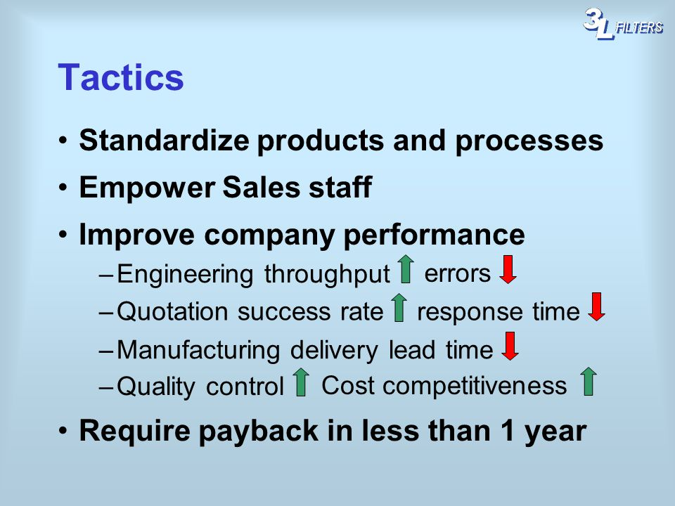 Tactics Standardize products and processes Empower Sales staff