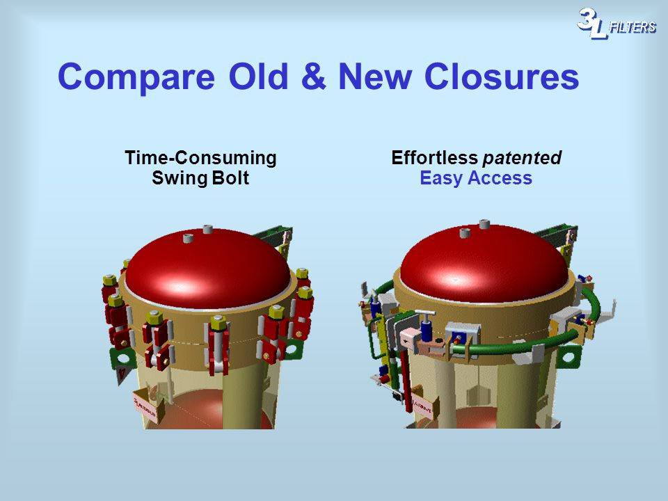 Compare Old & New Closures