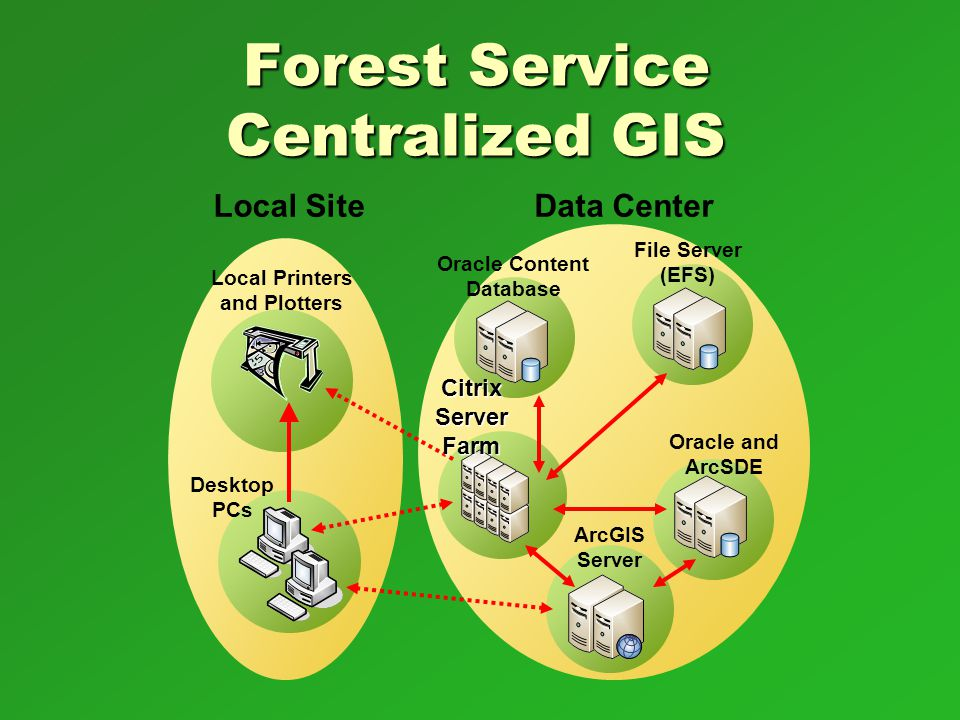 Forest Service Centralized GIS