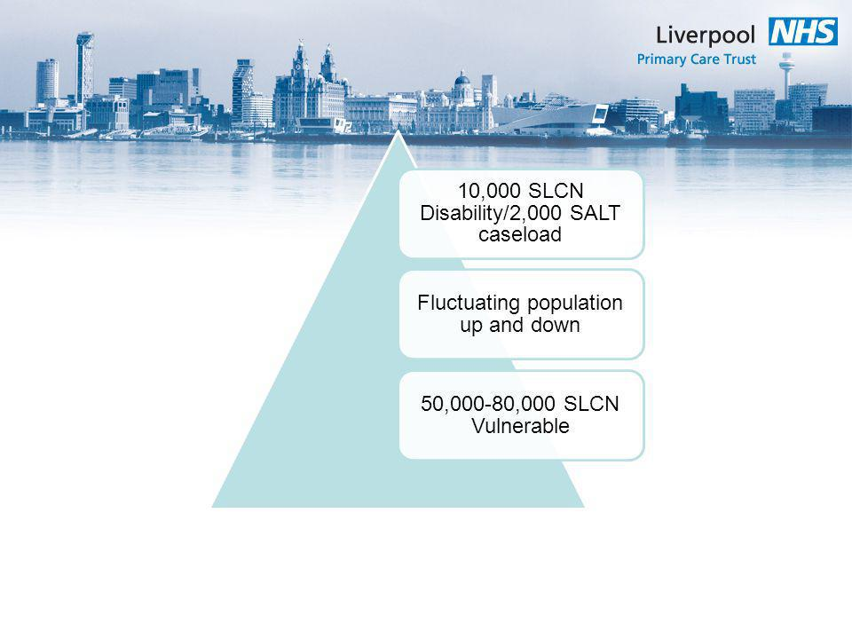 10,000 SLCN Disability/2,000 SALT caseload