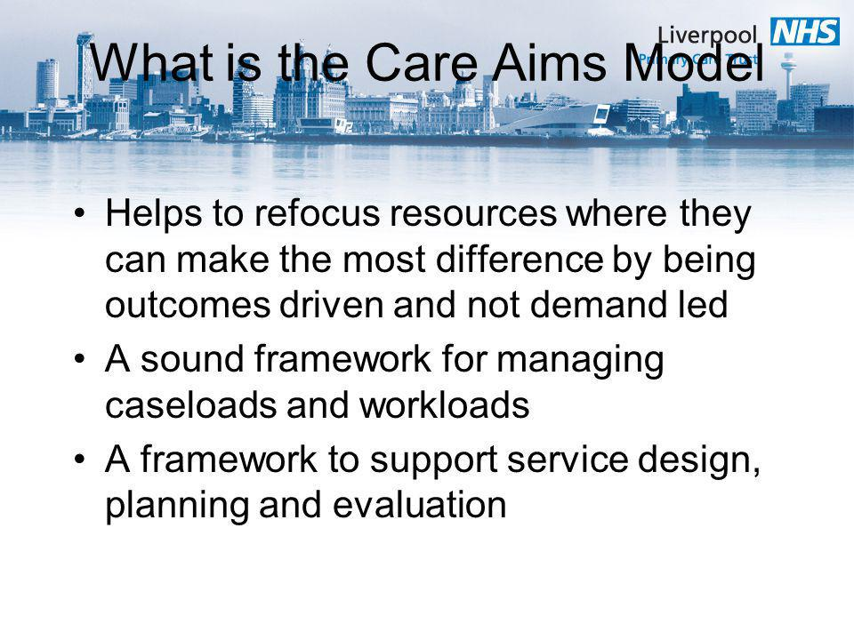 What is the Care Aims Model