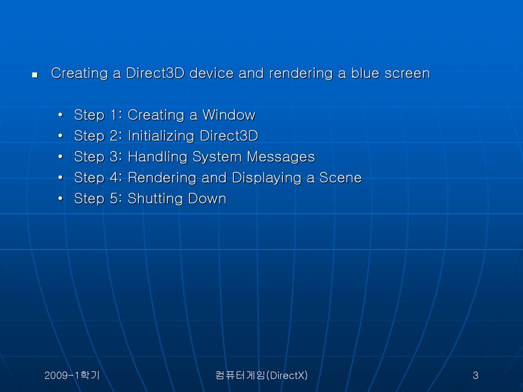 Failed Creating The Direct3d Device