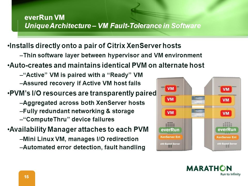 everRun VM Unique Architecture – VM Fault-Tolerance in Software