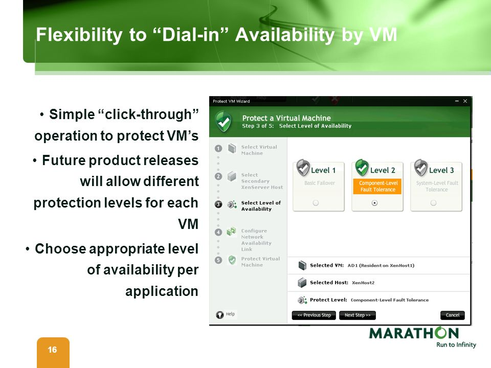 Flexibility to Dial-in Availability by VM