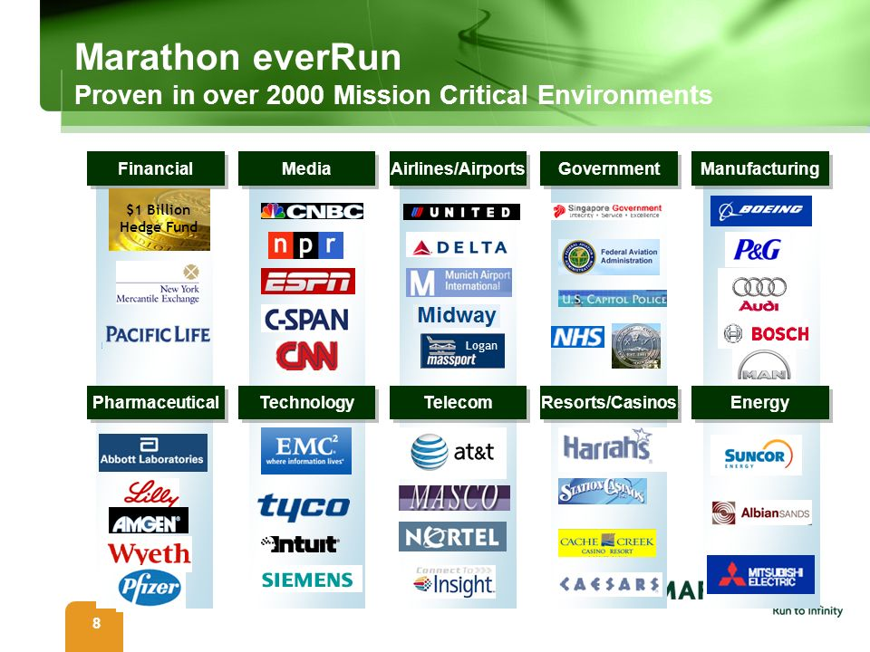 Marathon everRun Proven in over 2000 Mission Critical Environments