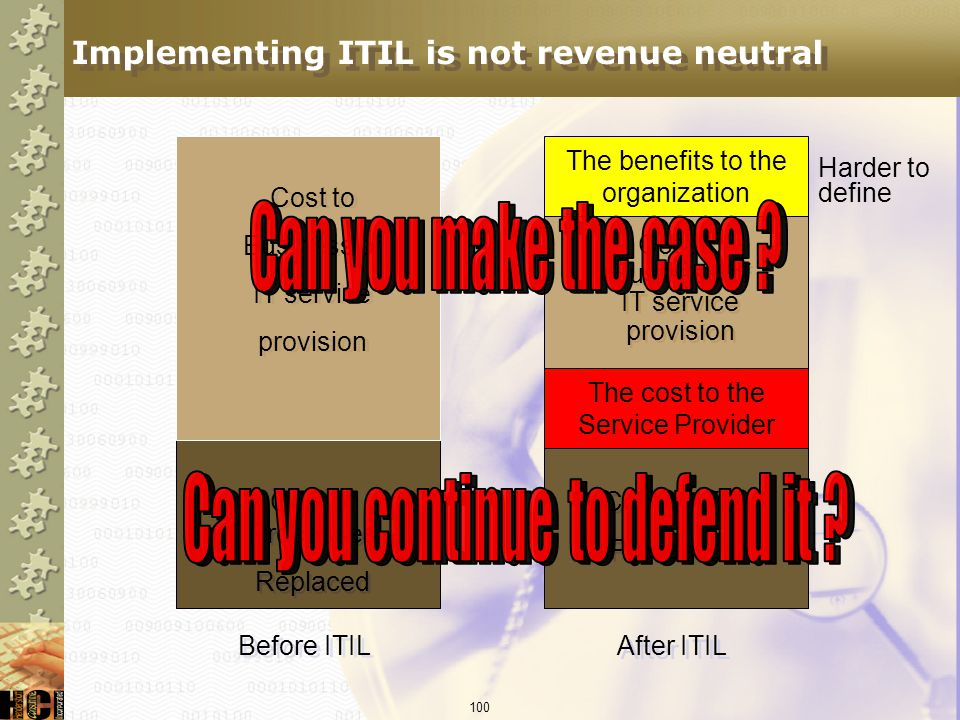 Implementing ITIL is not revenue neutral