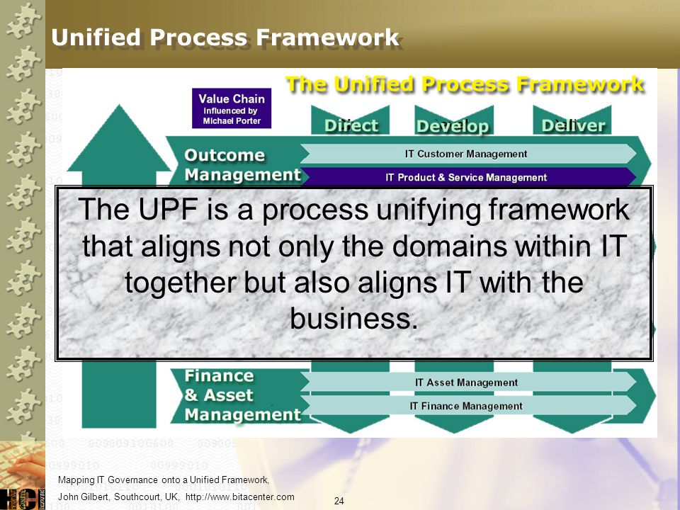 Unified Process Framework