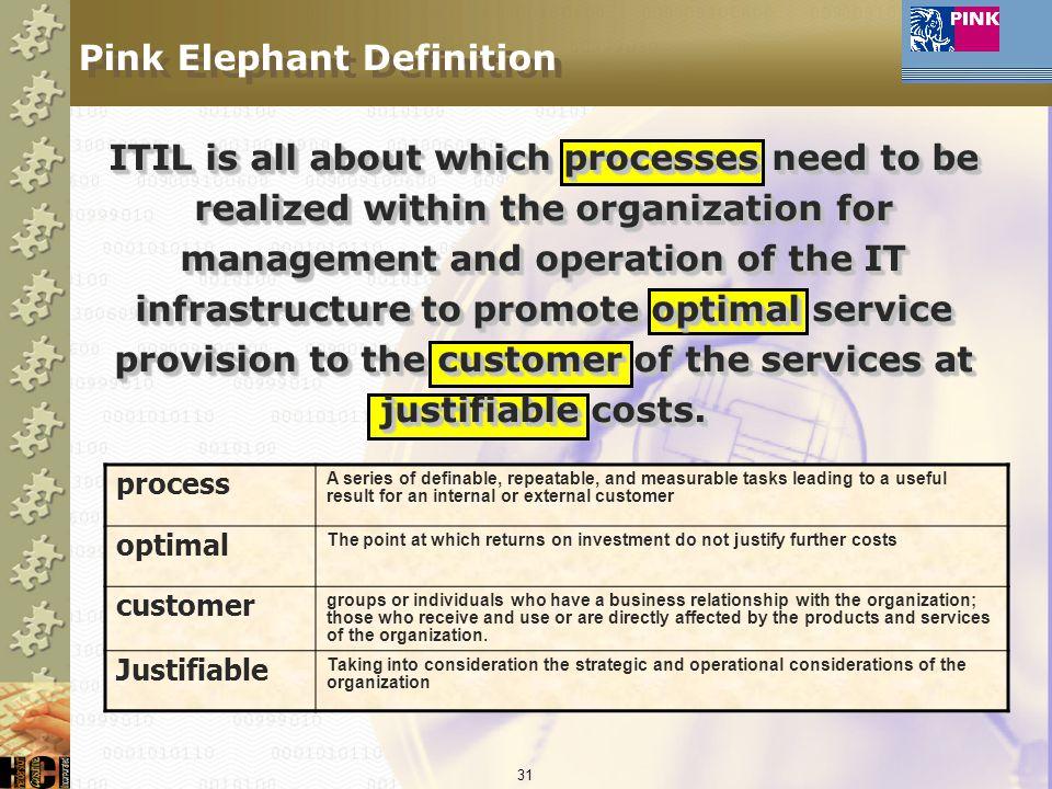 Its Service Improvement Ppt Download