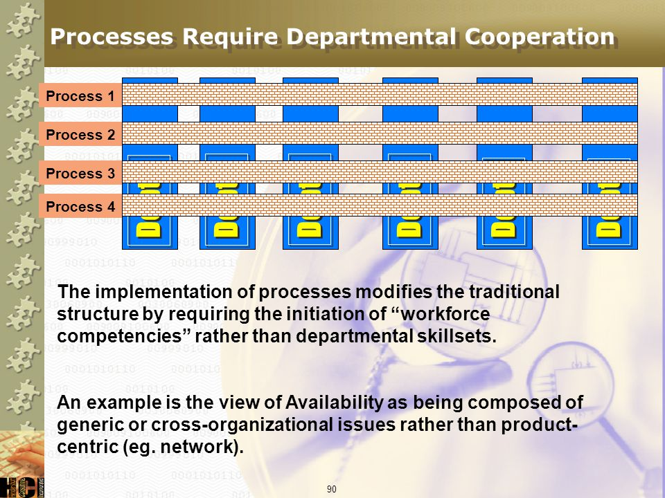 Processes Require Departmental Cooperation