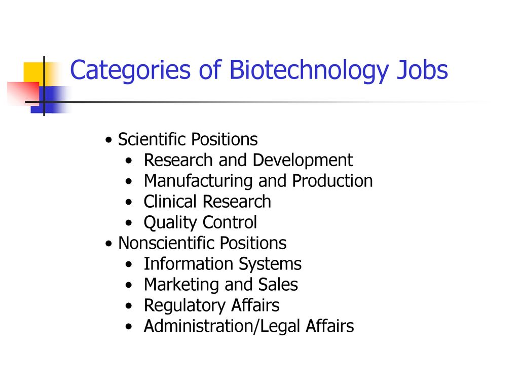 Chapter 1 What is Biotechnology?  - ppt download