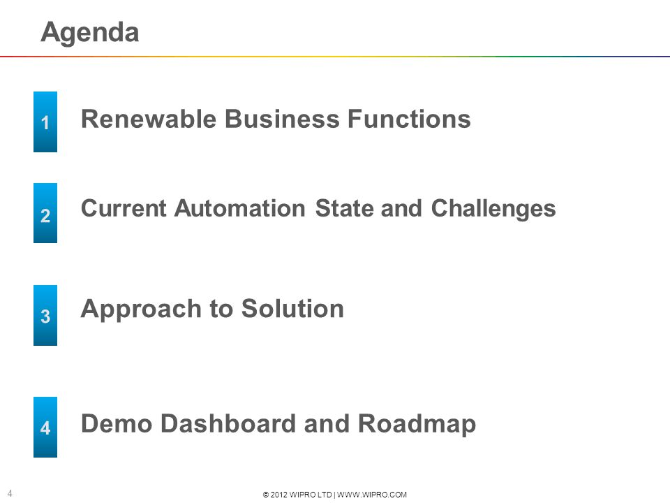 Agenda Renewable Business Functions Approach to Solution