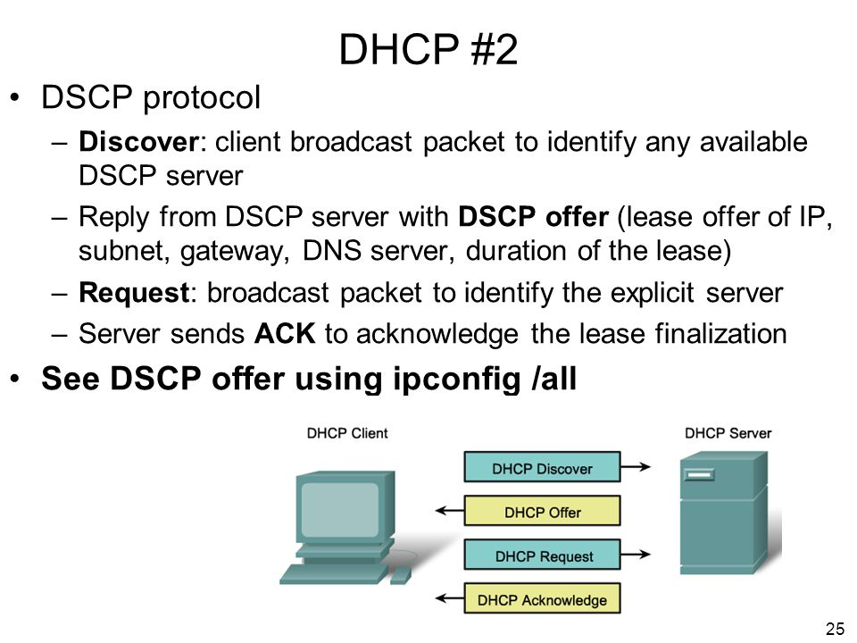 DHCP #2 DSCP protocol See DSCP offer using ipconfig /all