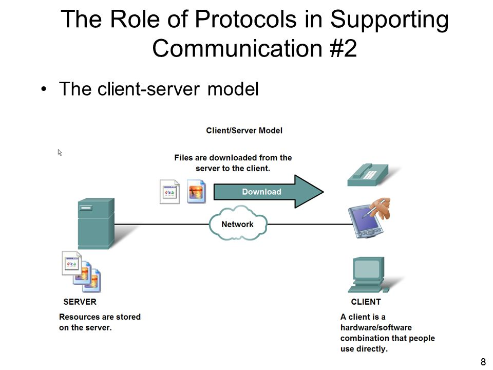 The Role of Protocols in Supporting Communication #2