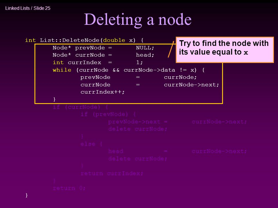 Deleting a node Try to find the node with its value equal to x