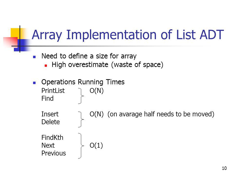Array Implementation of List ADT