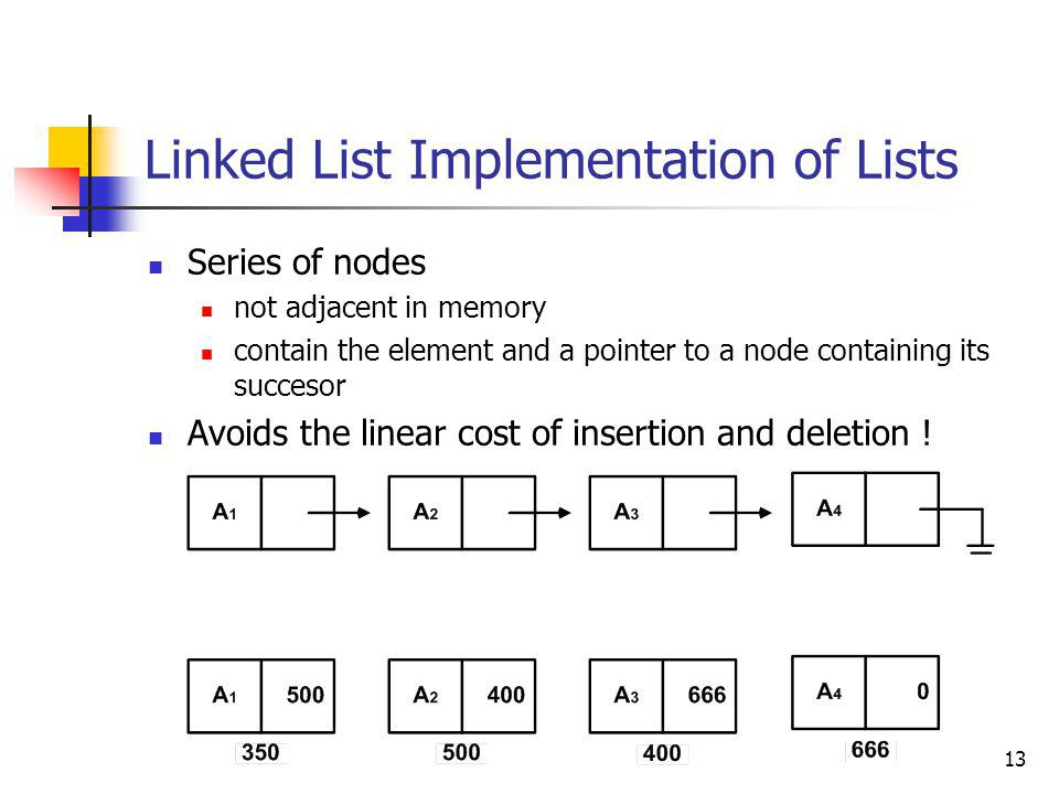 Linked List Implementation of Lists
