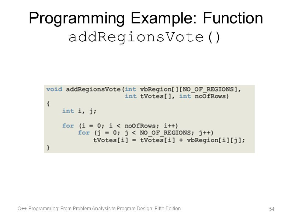 Programming Example: Function addRegionsVote()