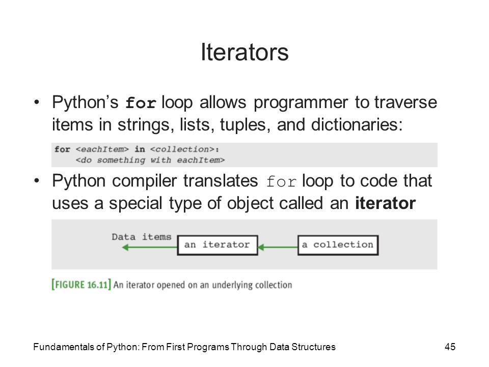 Felsebiyat Dergisi – Popular Traversal Definition Python