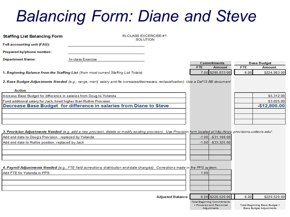 Balancing Form: Diane and Steve
