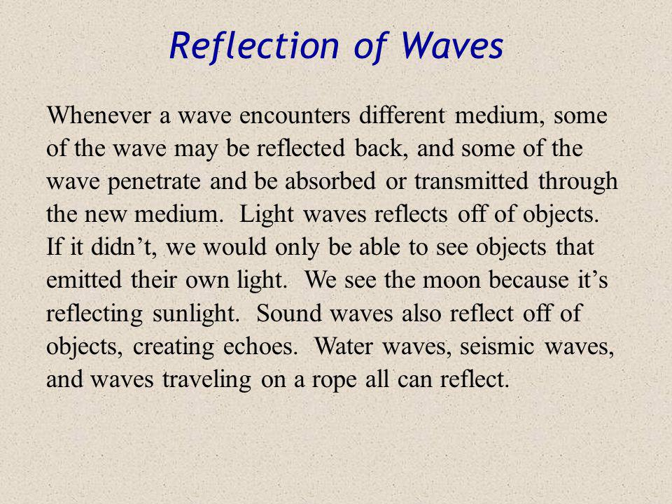 Reflection of Waves