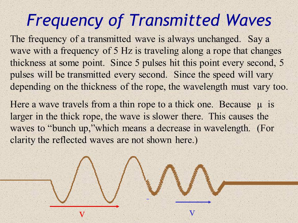Frequency of Transmitted Waves