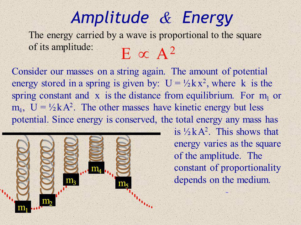 Amplitude & Energy The energy carried by a wave is proportional to the square of its amplitude: E  A 2.