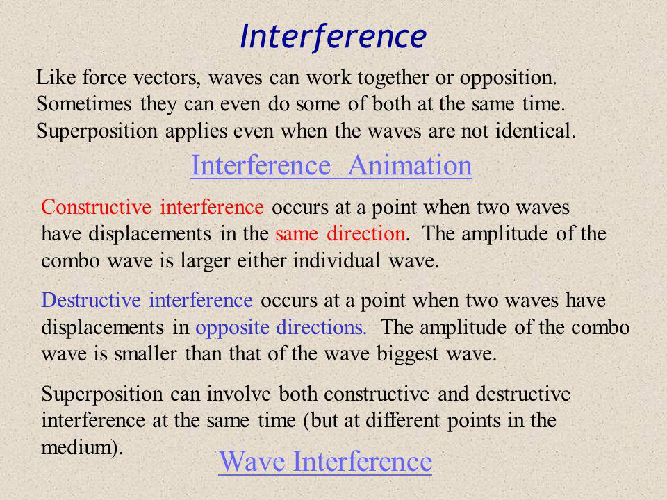 Interference Interference Animation Wave Interference
