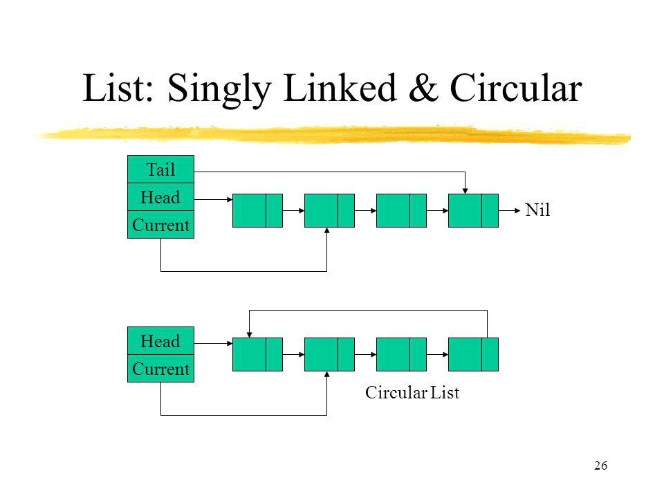 List: Singly Linked & Circular
