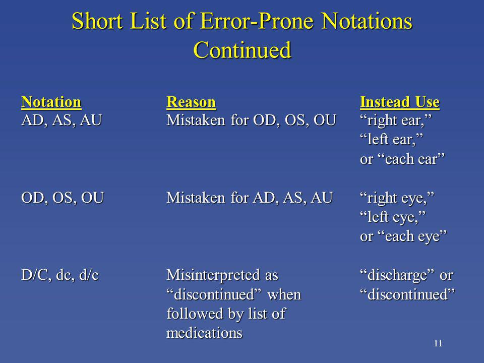 Short List of Error-Prone Notations Continued