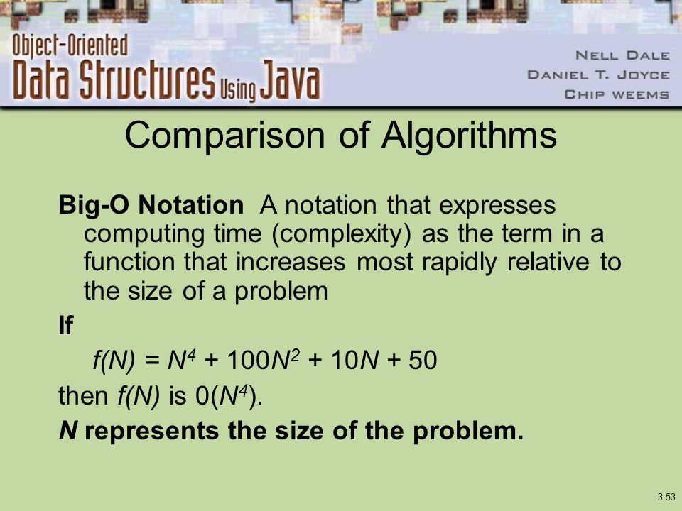 Comparison of Algorithms