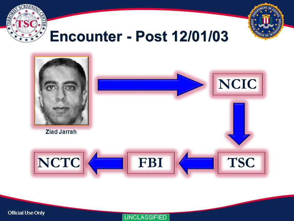 Encounter - Post 12/01/03 NCIC TSC FBI NCTC