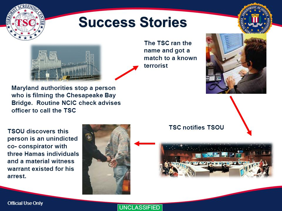 Success Stories The TSC ran the