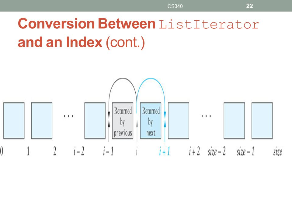 Conversion Between ListIterator and an Index (cont.)