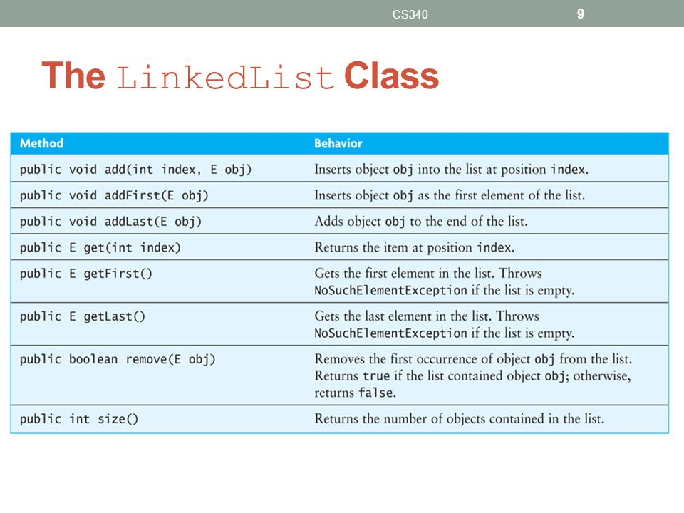 CS340 The LinkedList Class