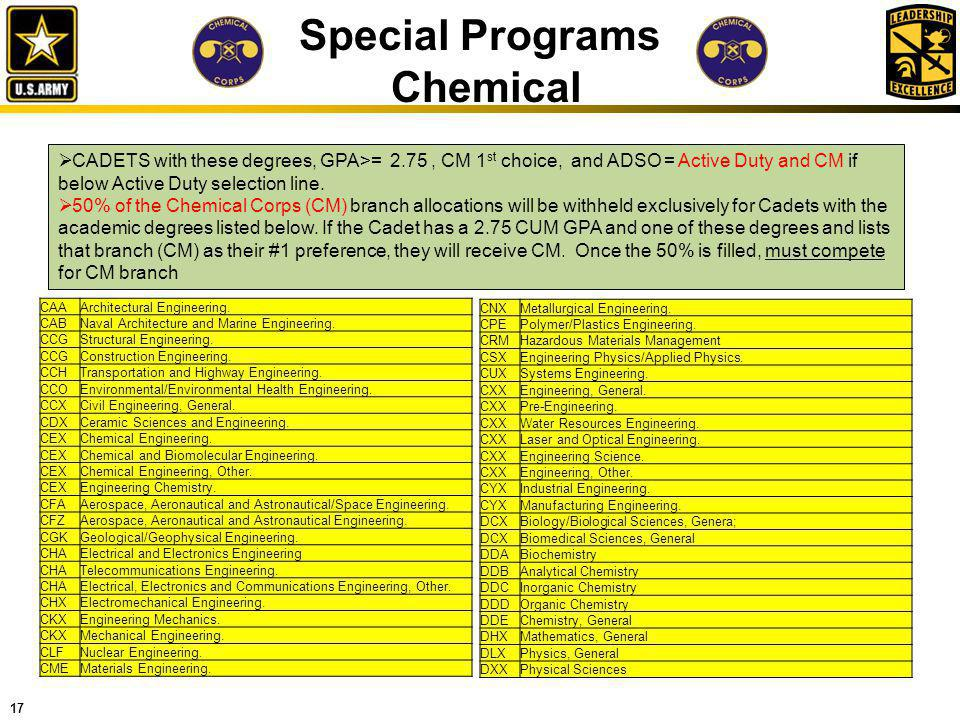 Special Programs Chemical
