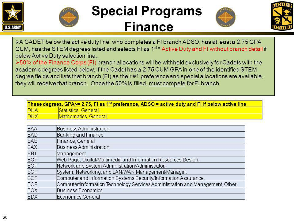 Special Programs Finance