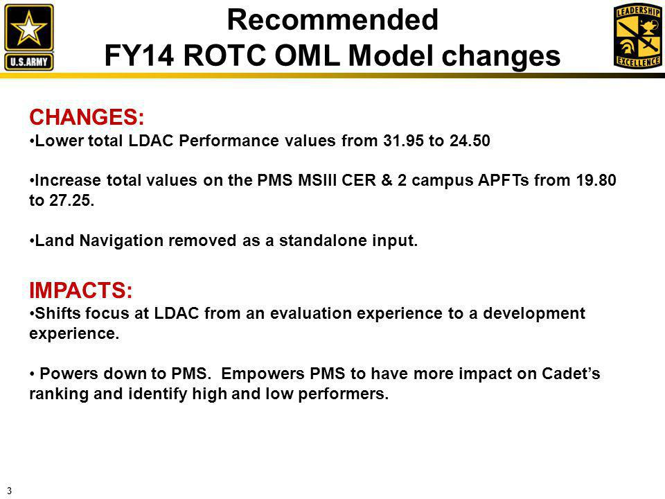 Recommended FY14 ROTC OML Model changes