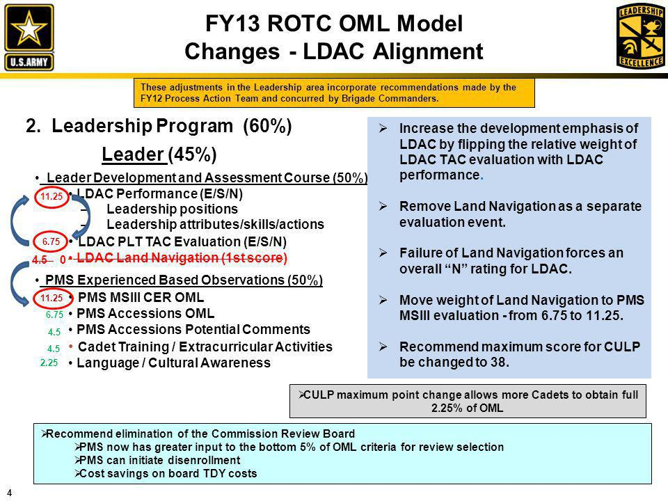 FY13 ROTC OML Model Changes - LDAC Alignment