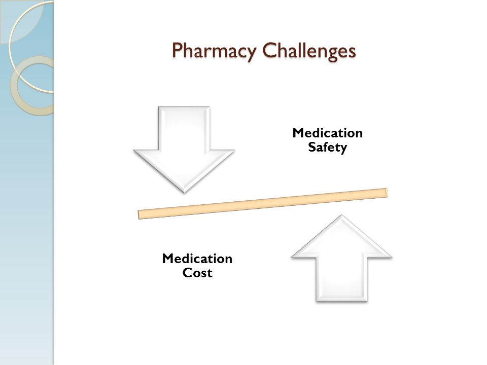 Pharmacy Challenges Medication Safety Medication Cost