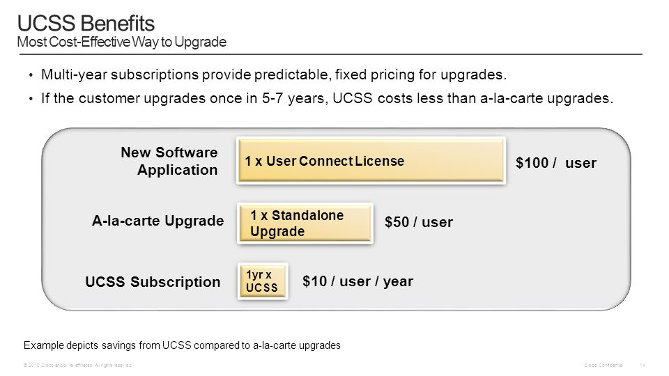 UCSS Benefits Most Cost-Effective Way to Upgrade