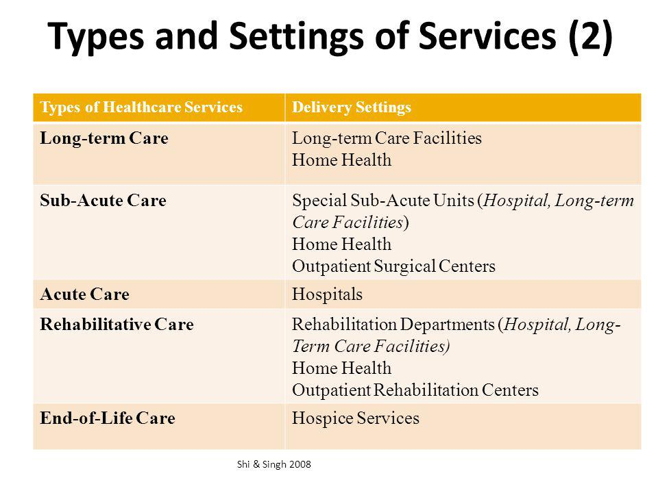 Types and Settings of Services (2)